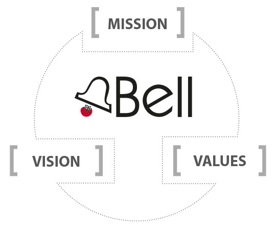 circle mission vision values